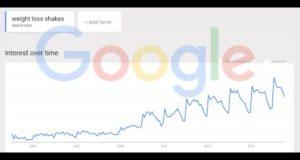 3 Secret Google Tools to Attract Your Target Market Online