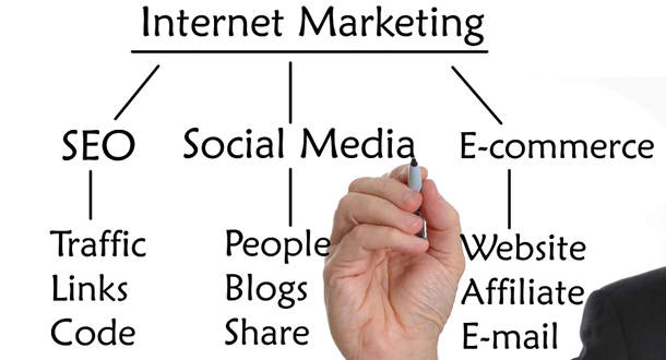 internet-marketing-graphic-610-x-330