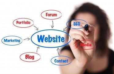 local-internet-marketing-strategy1
