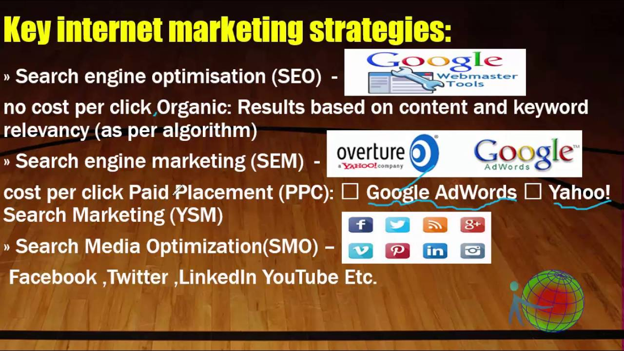 Best Internet Marketing Strategies for Search Engine ( S E O / S E M / S M O) with real life example