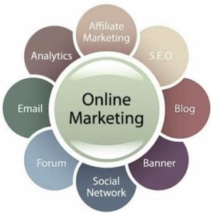 components_of_online_marketing