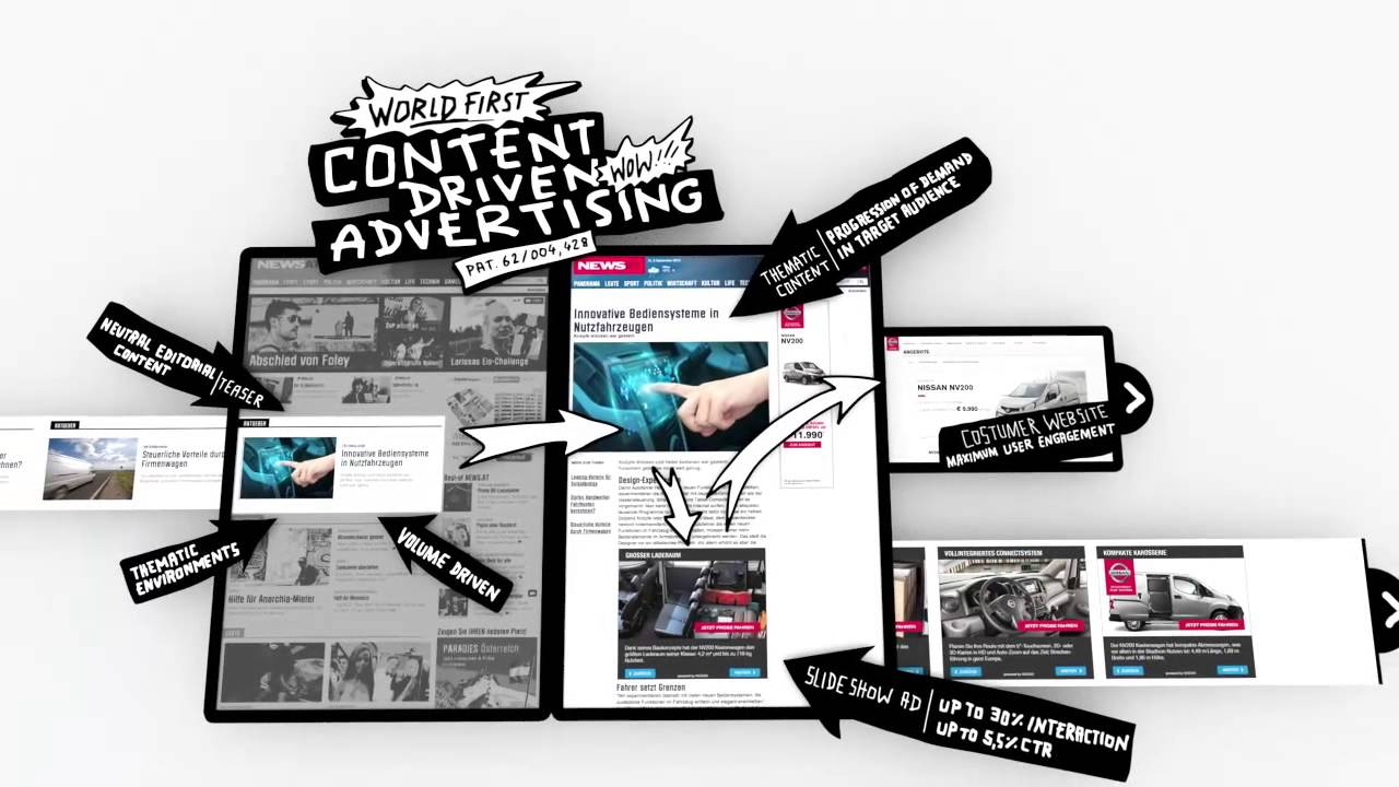 content-advertising-concept