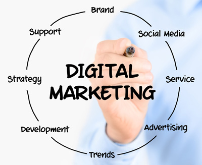 internet-marketing-boston