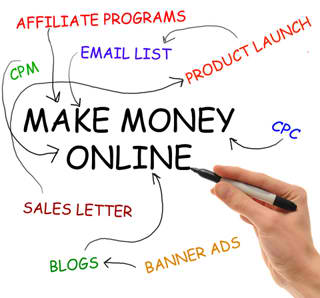 make-money-on-the-internet