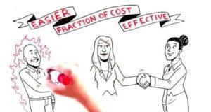 MarketHive Free Internet Marketing Tools For Entrepreneurs