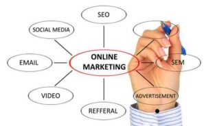 onlinemarketingstrategies