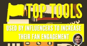 The Top Social Media Marketing Tools to Significantly Increase Engagement
