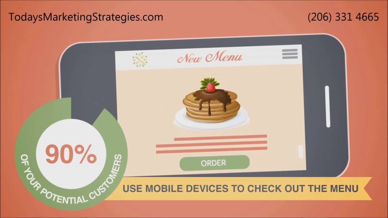 Today's Marketing Strategies Marketing for Restaurants – Expand your Restaurant Brand Today!
